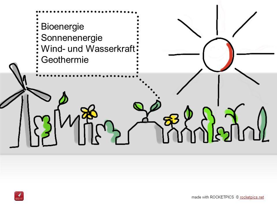 Bioenergie Sonnenenergie Wind- und Wasserkraft Geothermie