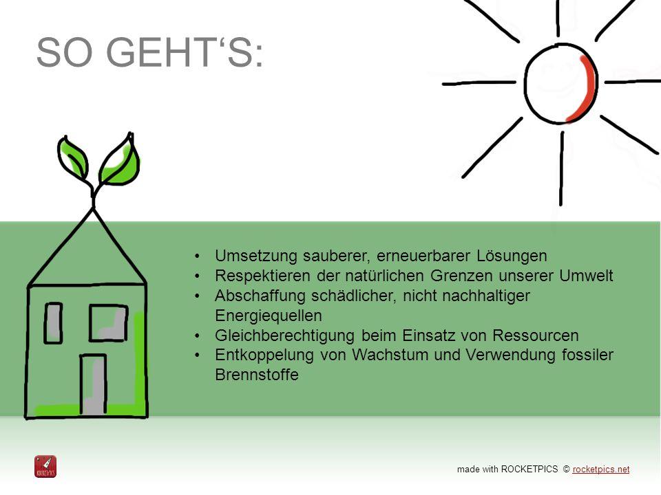 SO GEHT'S: Umsetzung sauberer, erneuerbarer Lösungen