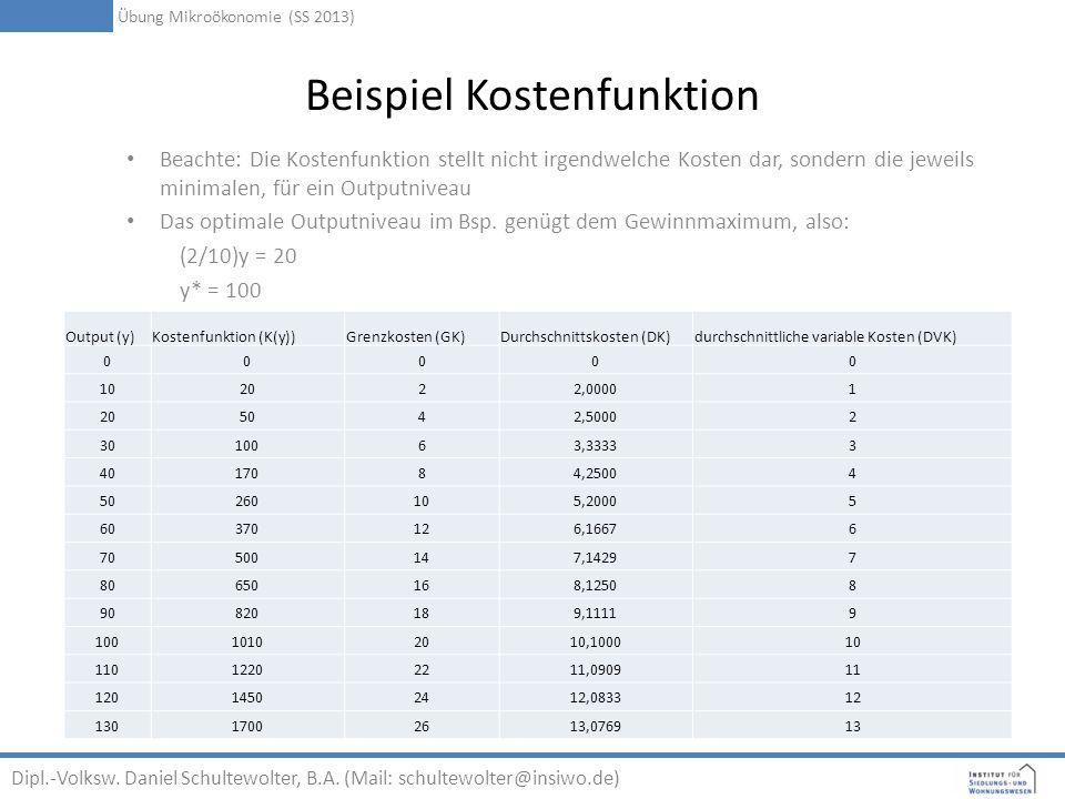 Beispiel Kostenfunktion