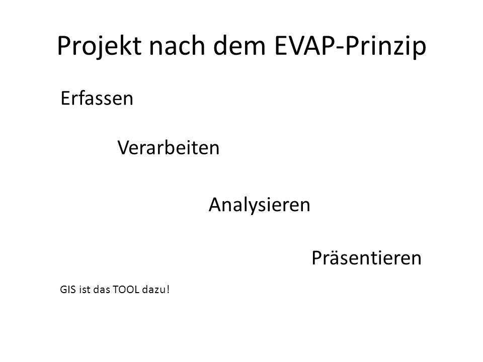Projekt nach dem EVAP-Prinzip