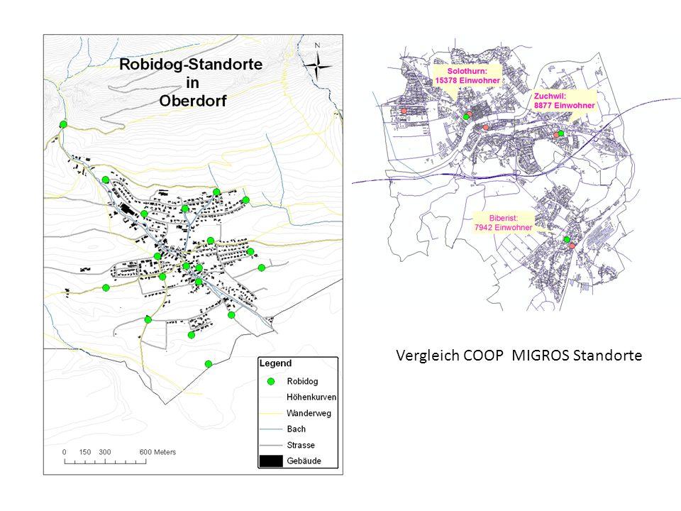 Vergleich COOP MIGROS Standorte