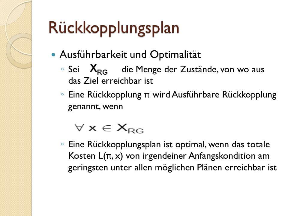 Rückkopplungsplan Ausführbarkeit und Optimalität
