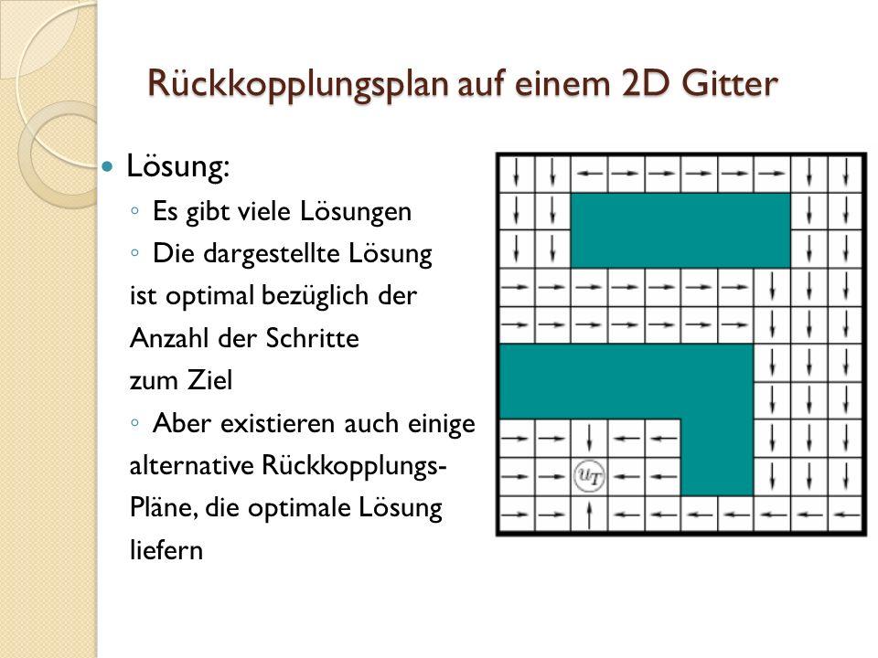 Rückkopplungsplan auf einem 2D Gitter