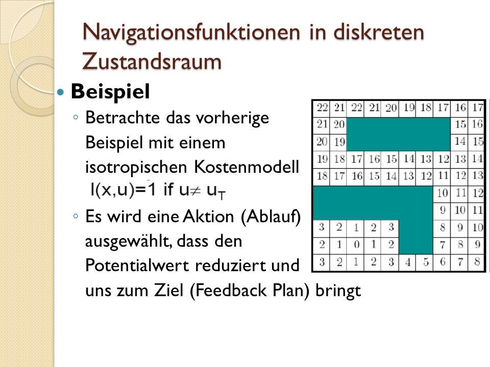Navigationsfunktionen in diskreten Zustandsraum