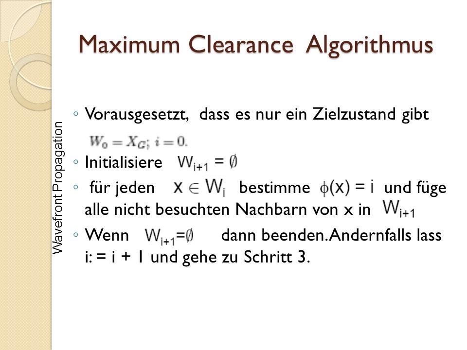 Maximum Clearance Algorithmus