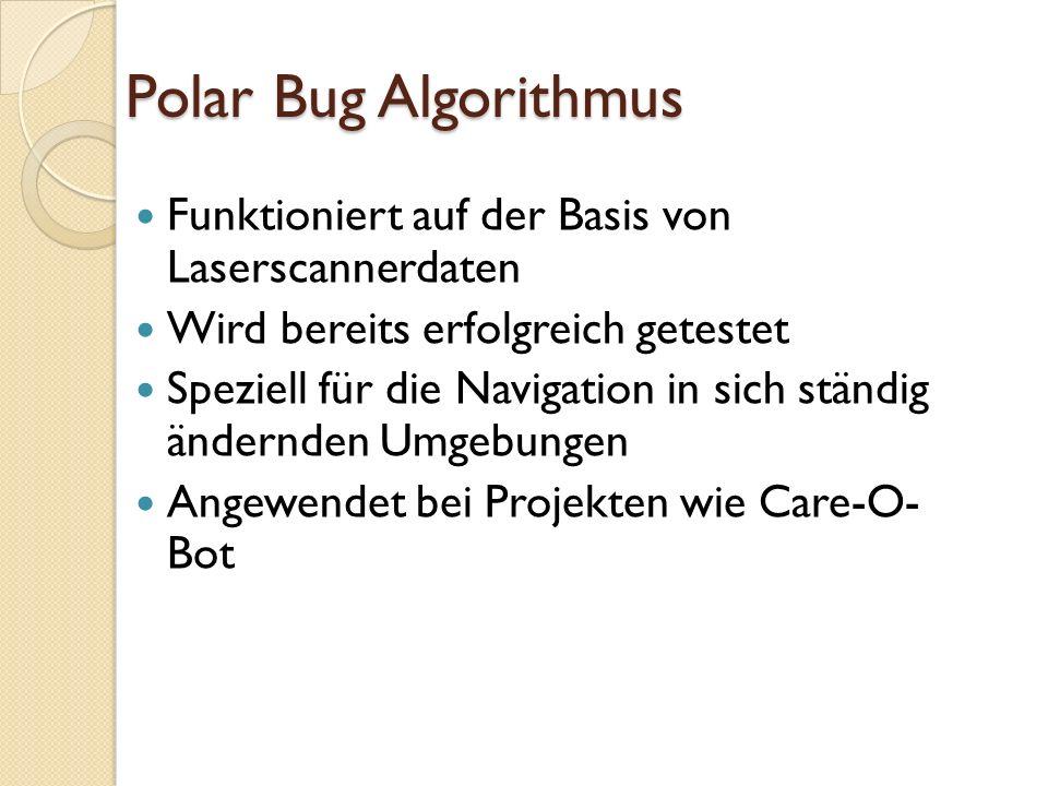 Polar Bug Algorithmus Funktioniert auf der Basis von Laserscannerdaten