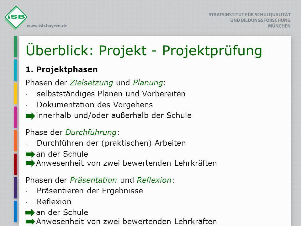 Überblick: Projekt - Projektprüfung