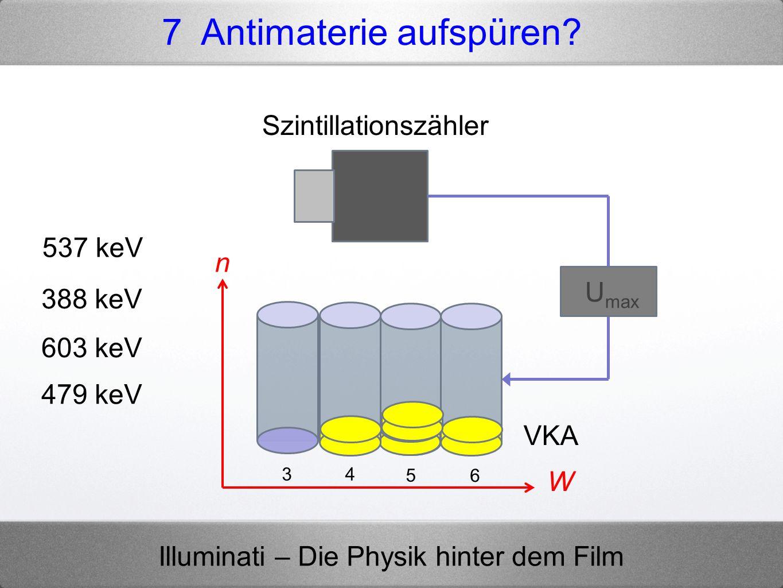 7 Antimaterie aufspüren