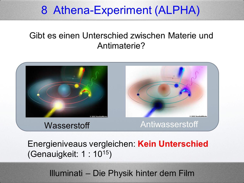 8 Athena-Experiment (ALPHA)