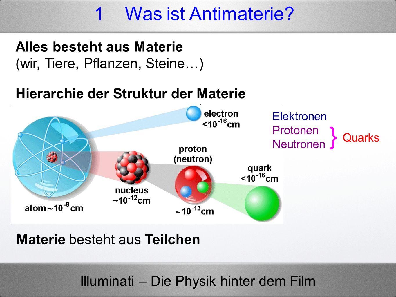 } 1 Was ist Antimaterie Alles besteht aus Materie