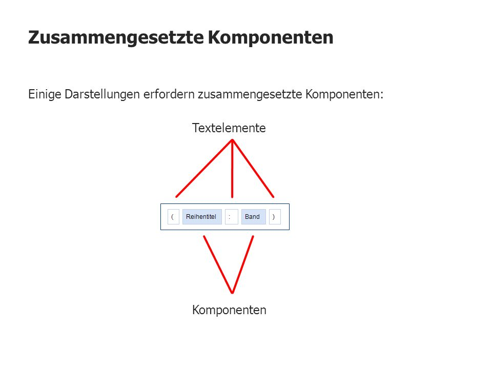 Zusammengesetzte Komponenten