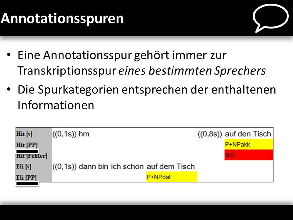 Annotationsspuren Eine Annotationsspur gehört immer zur Transkriptionsspur eines bestimmten Sprechers.