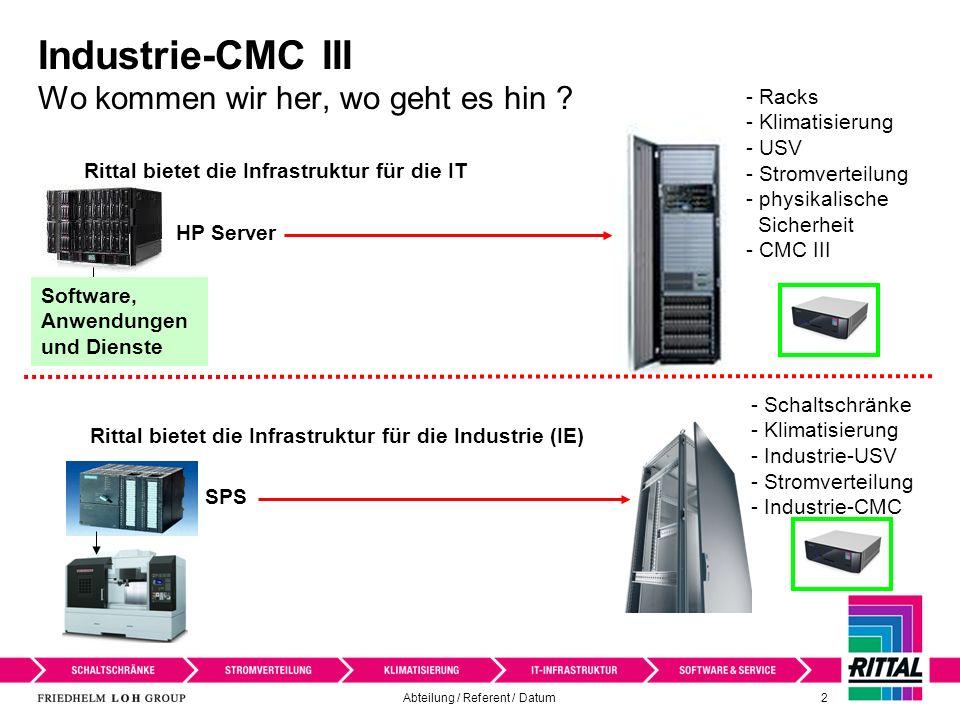 Industrie-CMC III Wo kommen wir her, wo geht es hin