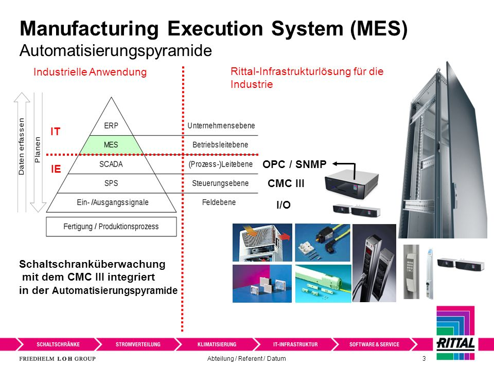 Manufacturing Execution System (MES) Automatisierungspyramide