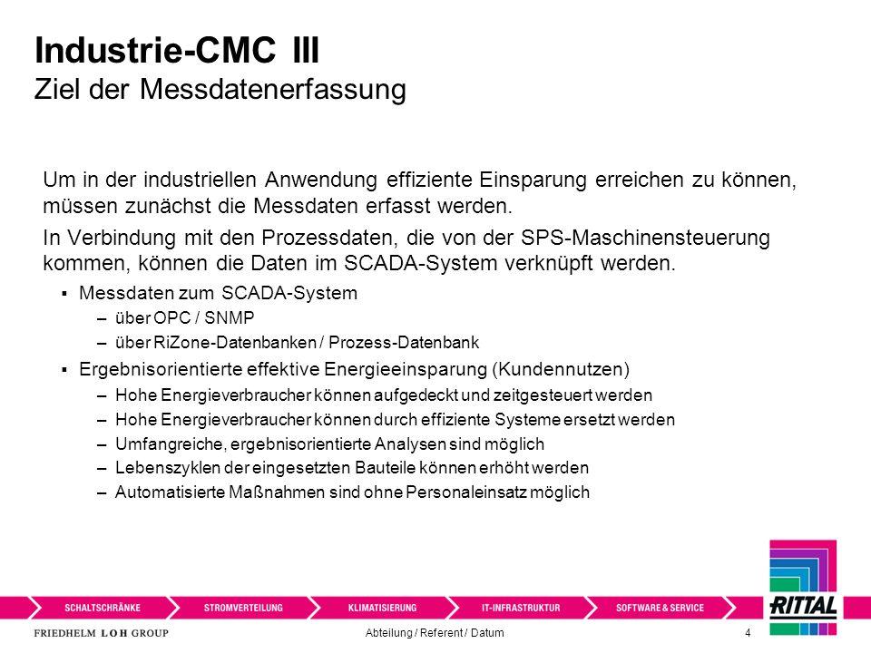 Industrie-CMC III Ziel der Messdatenerfassung
