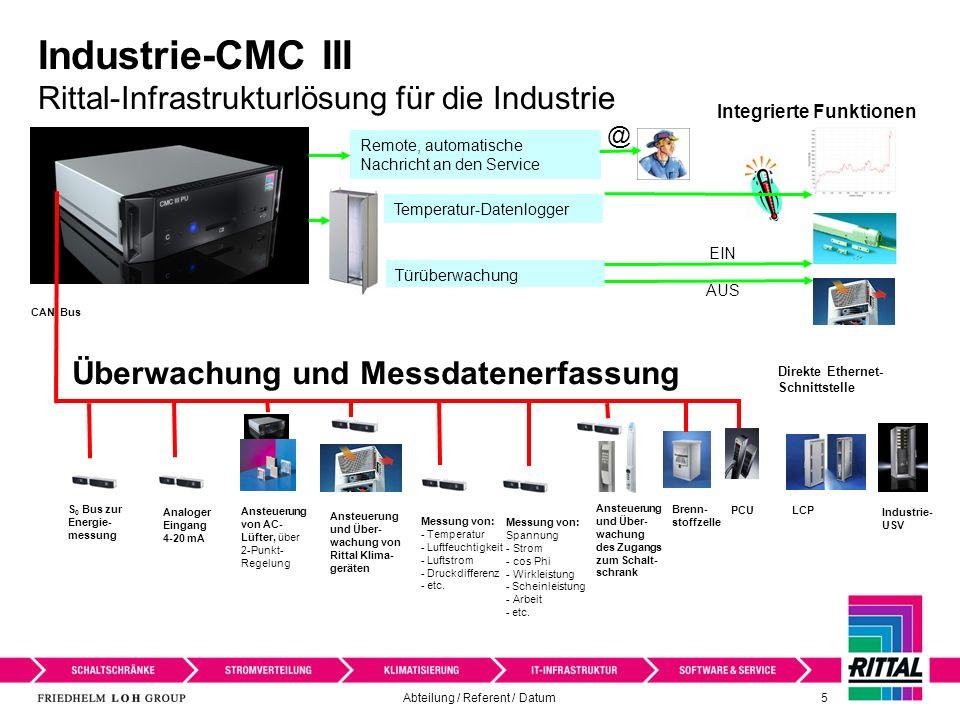 Industrie-CMC III Rittal-Infrastrukturlösung für die Industrie