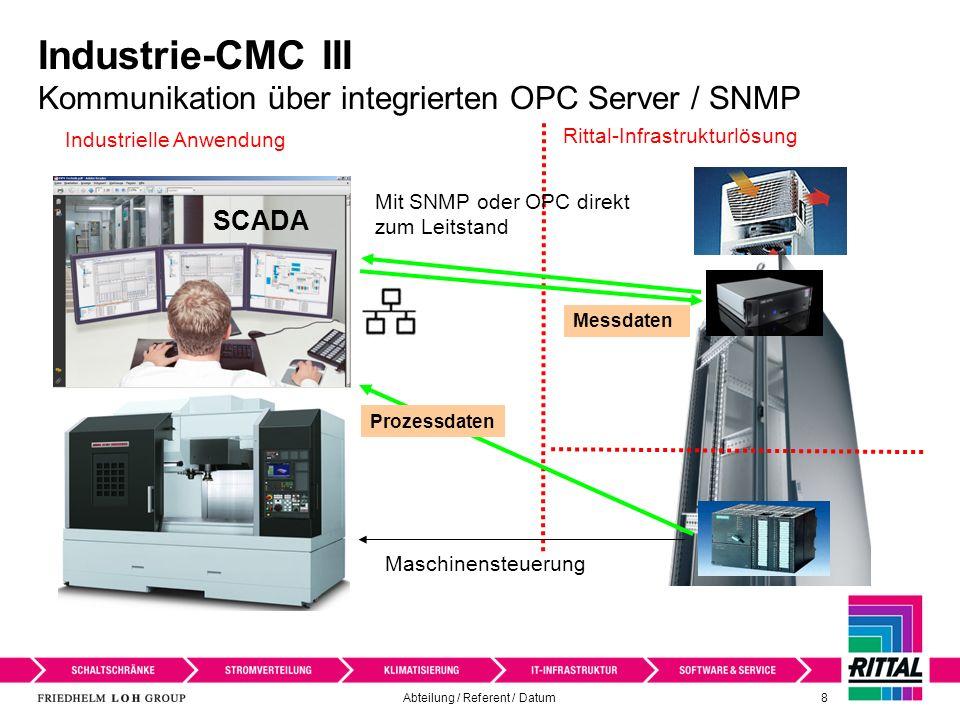 Industrie-CMC III Kommunikation über integrierten OPC Server / SNMP