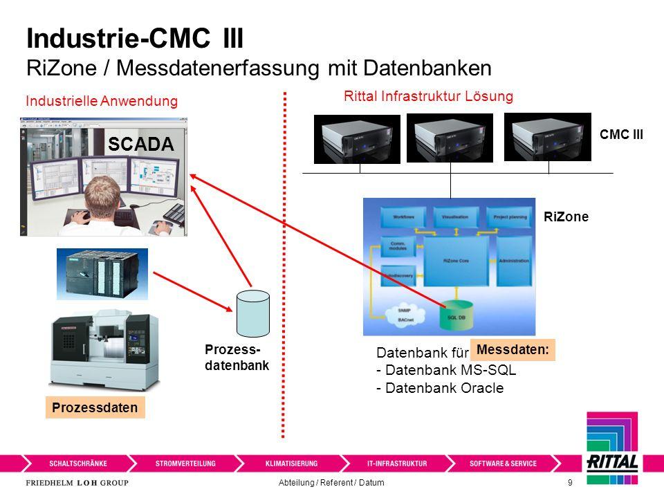 Industrie-CMC III RiZone / Messdatenerfassung mit Datenbanken