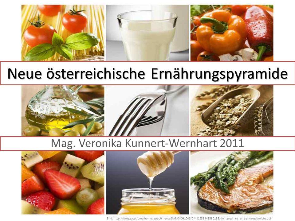 Neue österreichische Ernährungspyramide