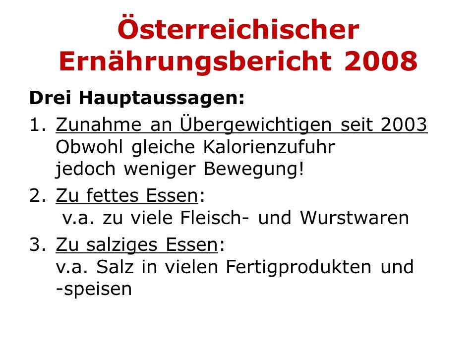 Österreichischer Ernährungsbericht 2008
