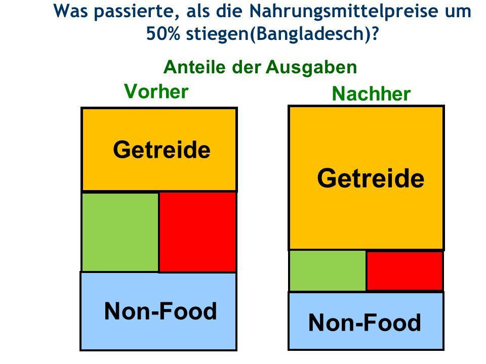 Getreide Getreide Non-Food Non-Food Vorher Nachher
