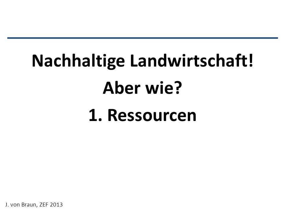 Nachhaltige Landwirtschaft! Aber wie 1. Ressourcen