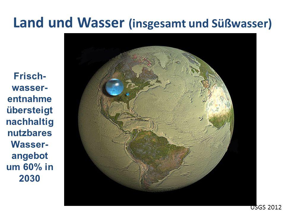 Land und Wasser (insgesamt und Süßwasser)