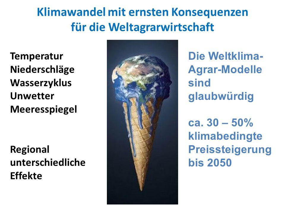Klimawandel mit ernsten Konsequenzen für die Weltagrarwirtschaft