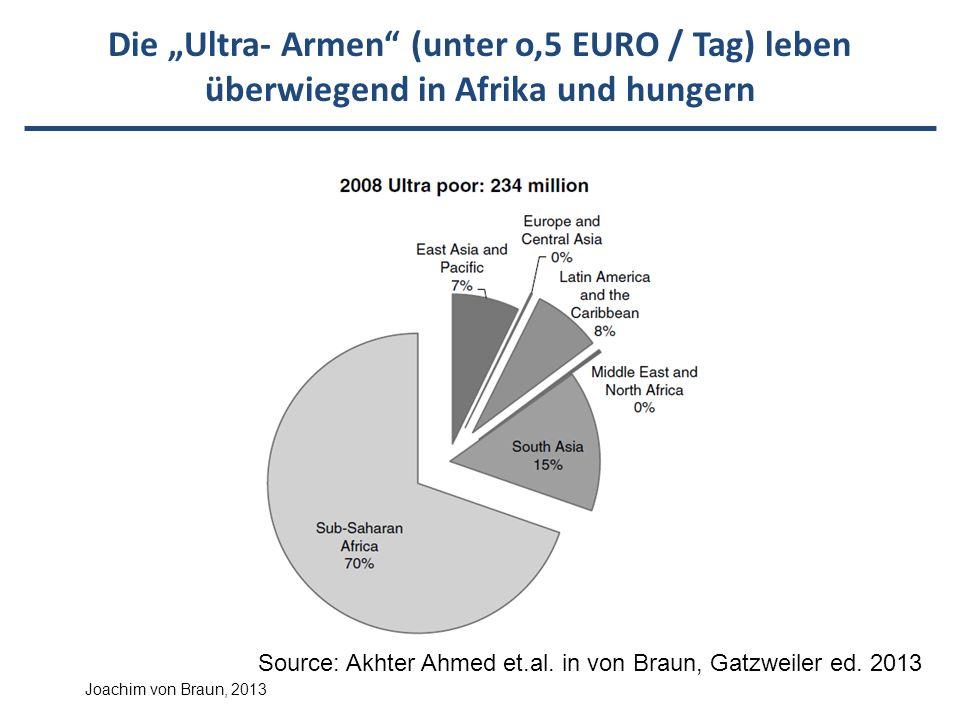 """Die """"Ultra- Armen (unter o,5 EURO / Tag) leben überwiegend in Afrika und hungern"""