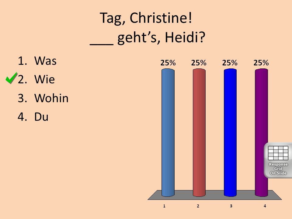 Tag, Christine! ___ geht's, Heidi