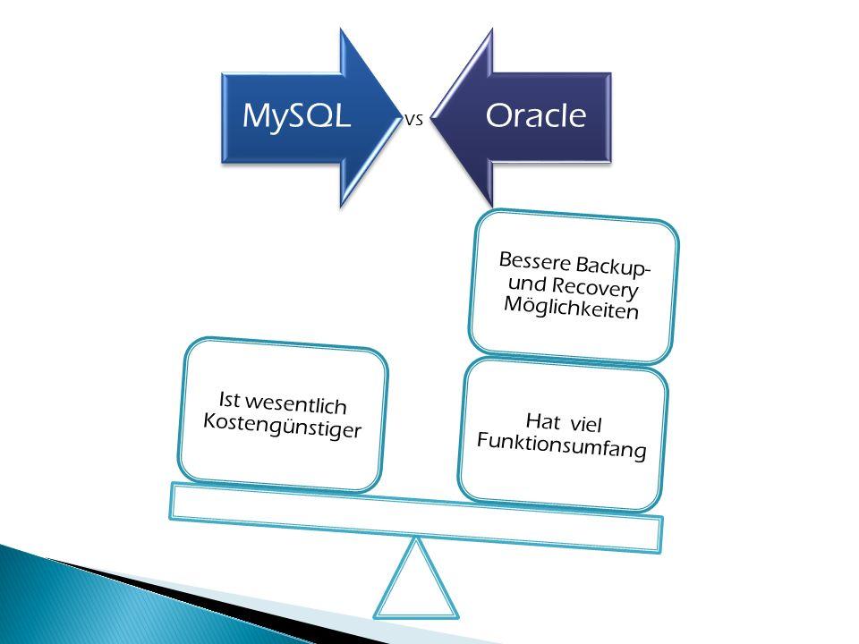 vs MySQL Oracle Ist wesentlich Kostengünstiger