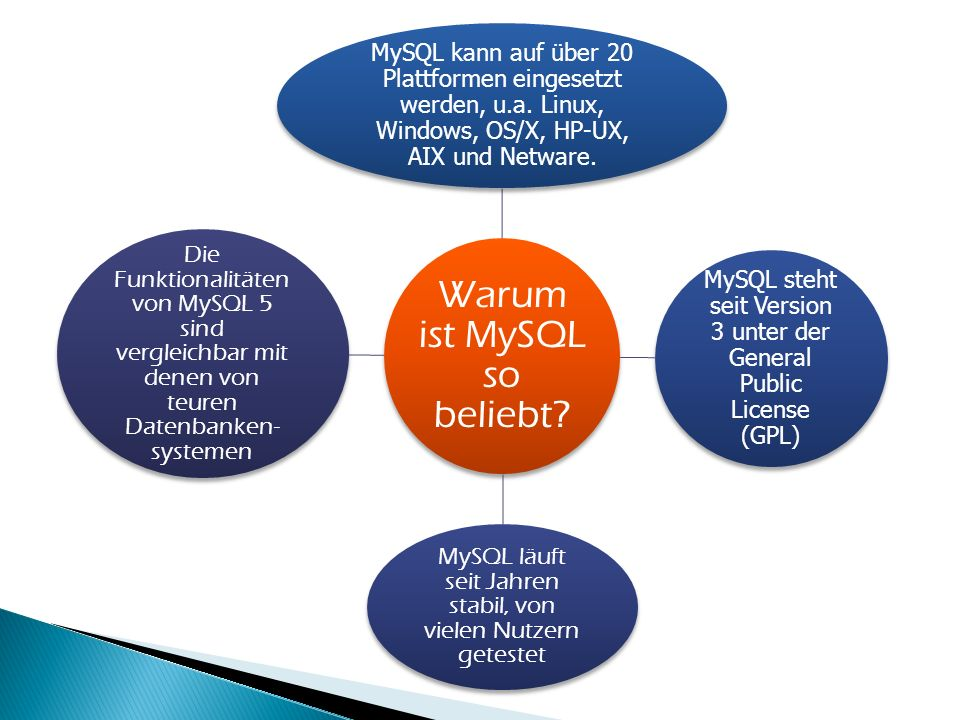 MySQL steht seit Version 3 unter der General Public License (GPL)