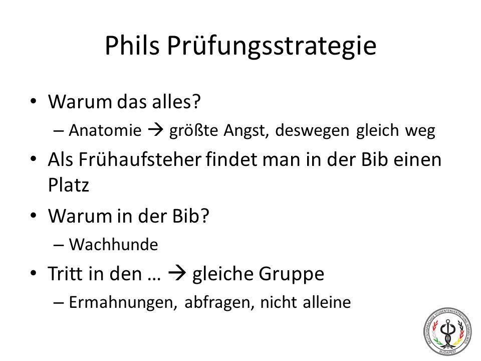 Phils Prüfungsstrategie