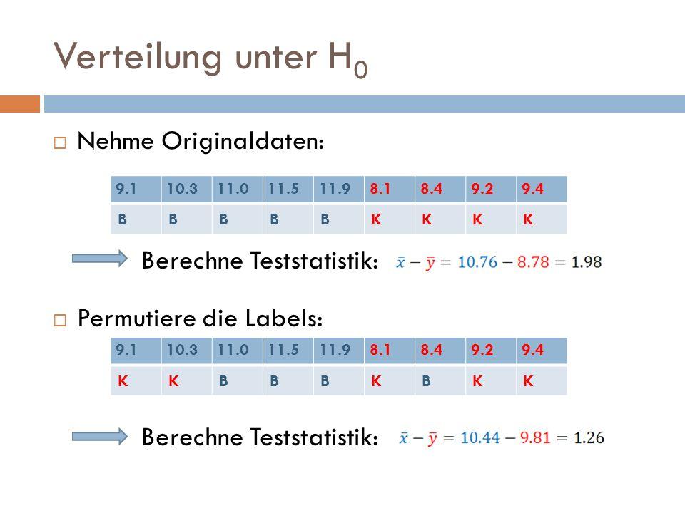 Verteilung unter H0 Nehme Originaldaten: Berechne Teststatistik: