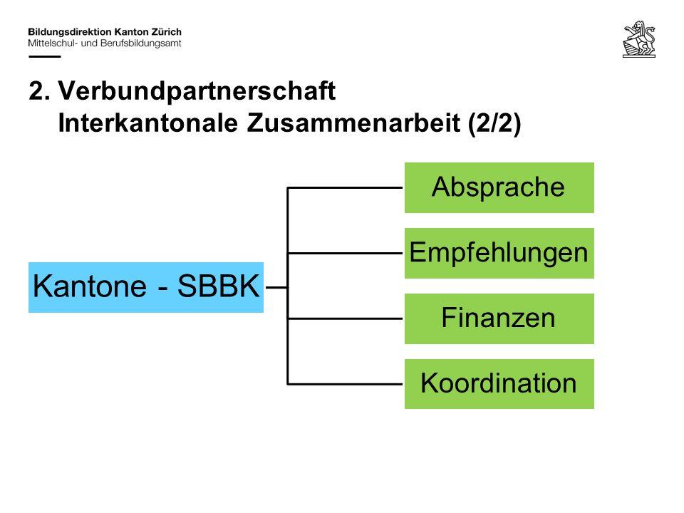 Kantone - SBBK Absprache Empfehlungen Finanzen Koordination