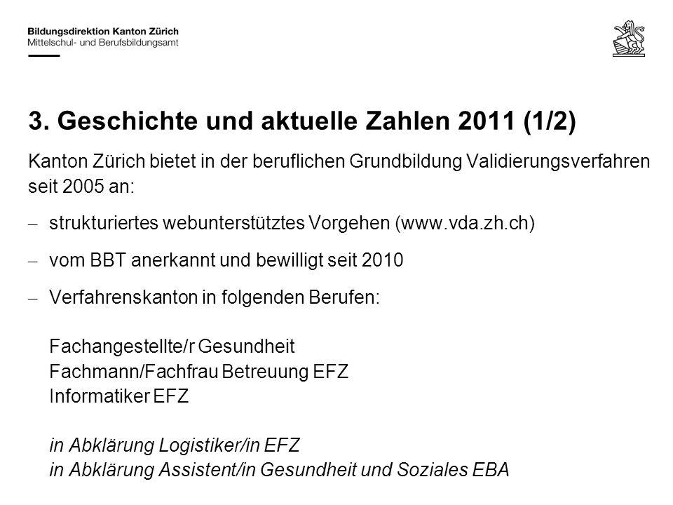 3. Geschichte und aktuelle Zahlen 2011 (1/2)