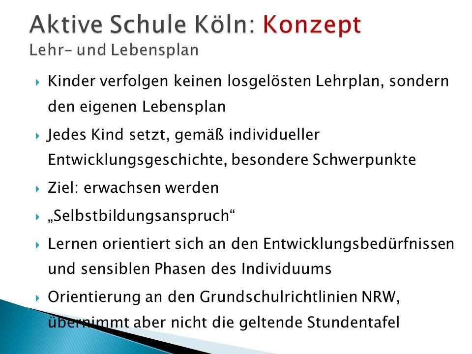 Aktive Schule Köln: Konzept Lehr- und Lebensplan