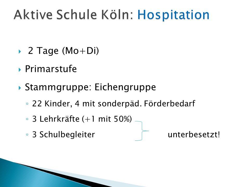 Aktive Schule Köln: Hospitation