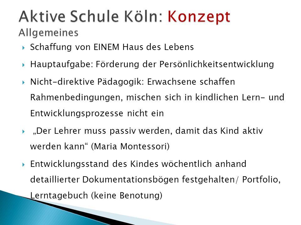 Aktive Schule Köln: Konzept Allgemeines