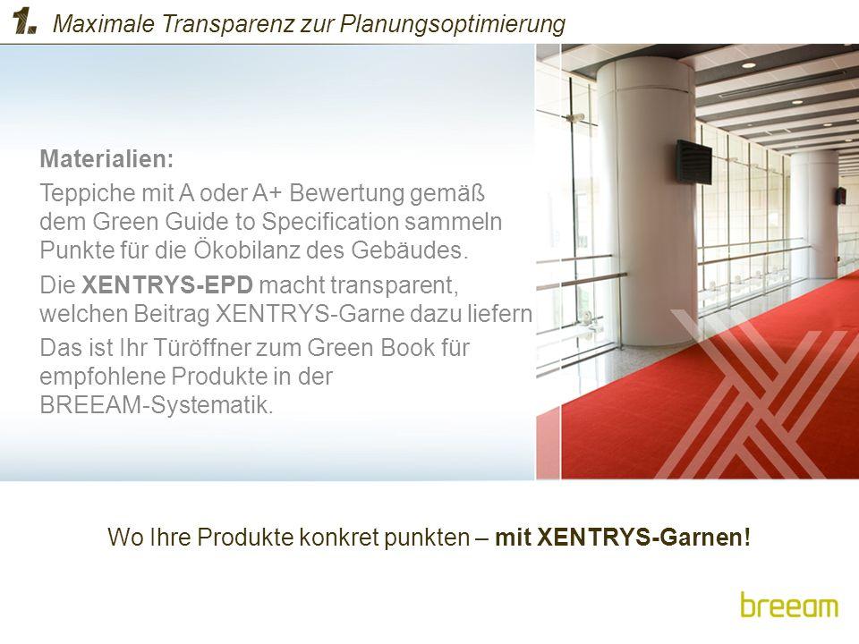 Wo Ihre Produkte konkret punkten – mit XENTRYS-Garnen!