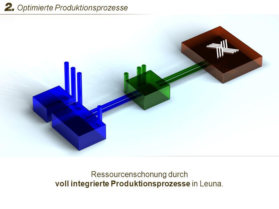 Optimierte Produktionsprozesse