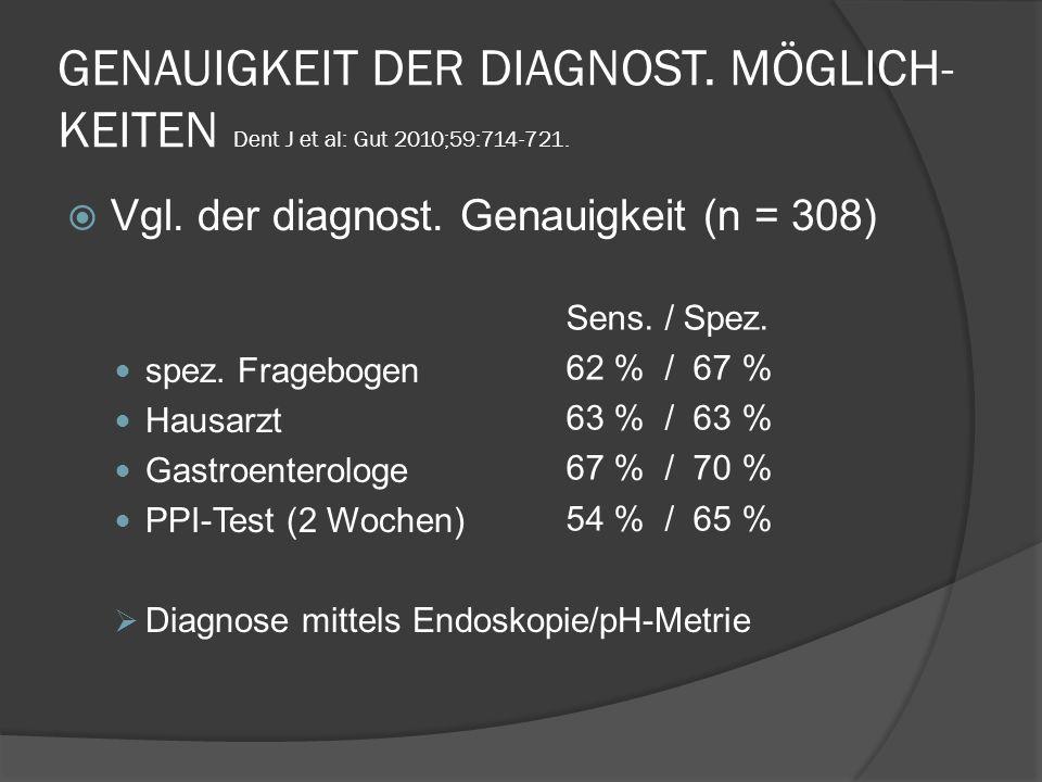 GENAUIGKEIT DER DIAGNOST