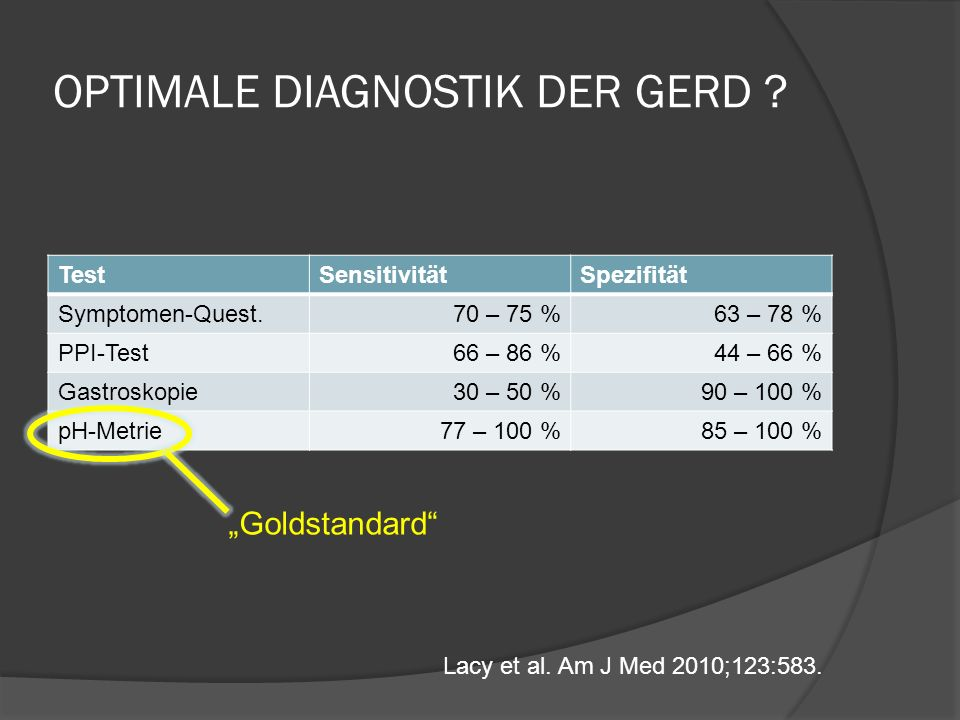 OPTIMALE DIAGNOSTIK DER GERD