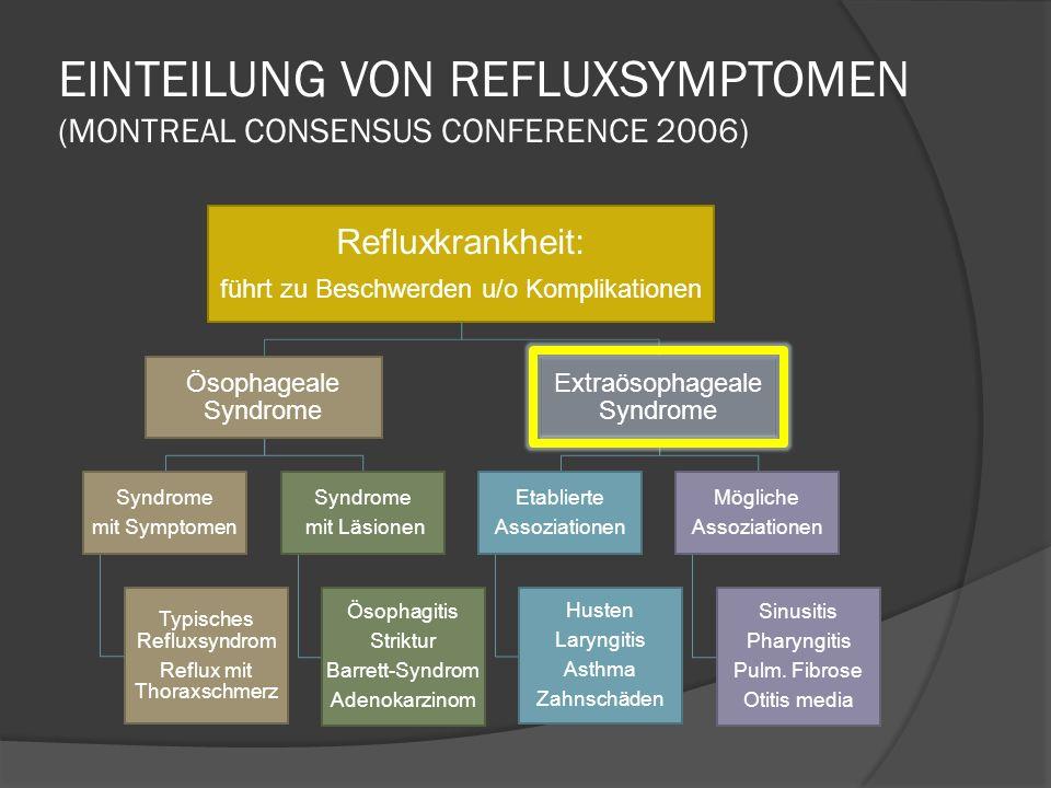 EINTEILUNG VON REFLUXSYMPTOMEN (MONTREAL CONSENSUS CONFERENCE 2006)