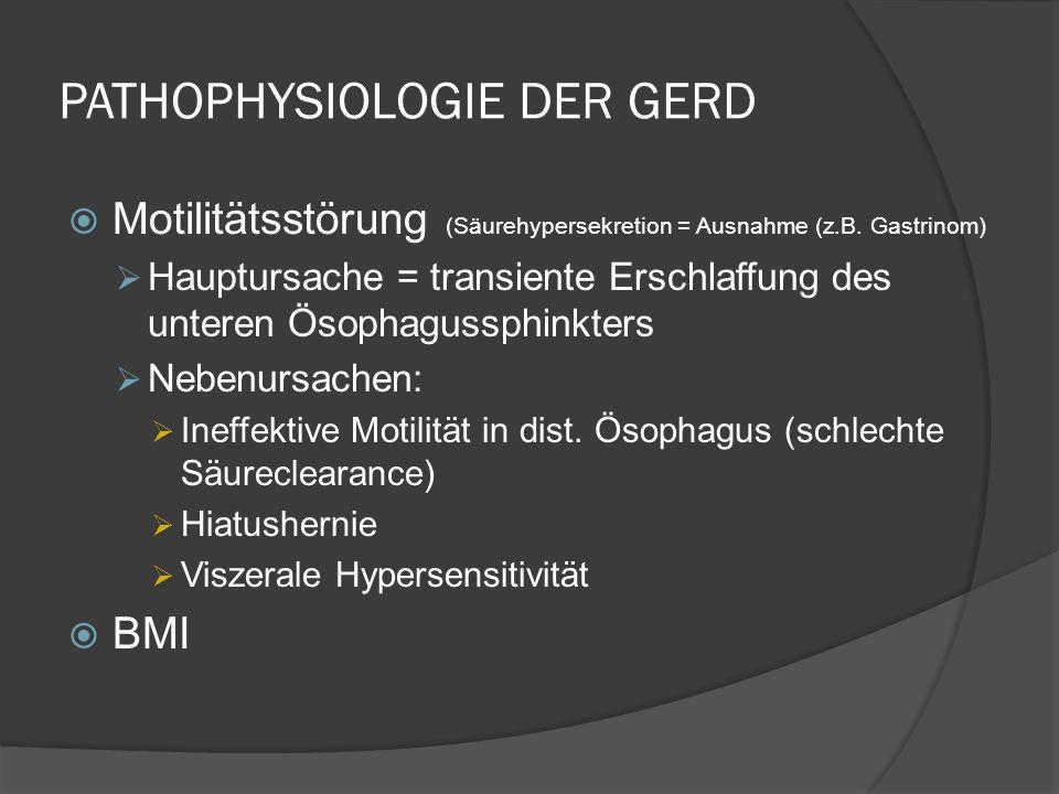 PATHOPHYSIOLOGIE DER GERD