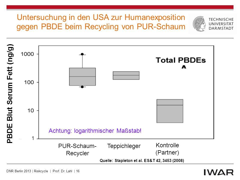 Untersuchung in den USA zur Humanexposition gegen PBDE beim Recycling von PUR-Schaum