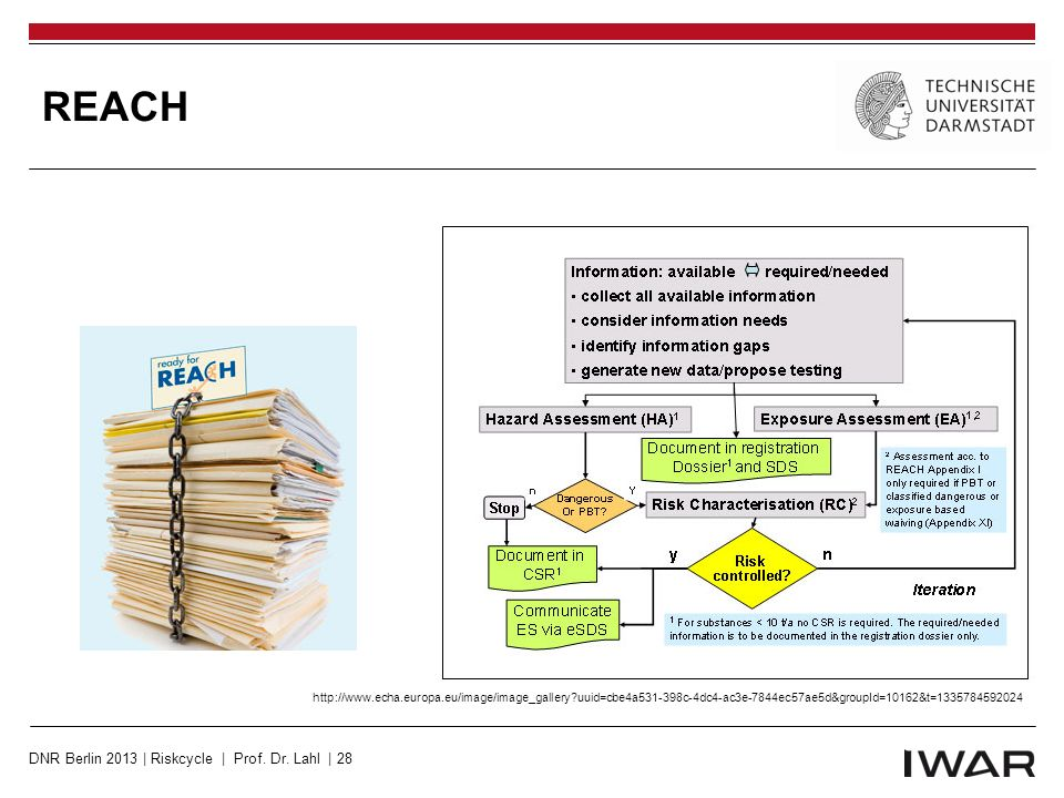 REACH DNR Berlin 2013 | Riskcycle | Prof. Dr. Lahl | 28