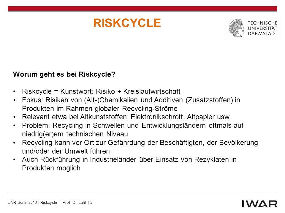 RISKCYCLE Worum geht es bei Riskcycle