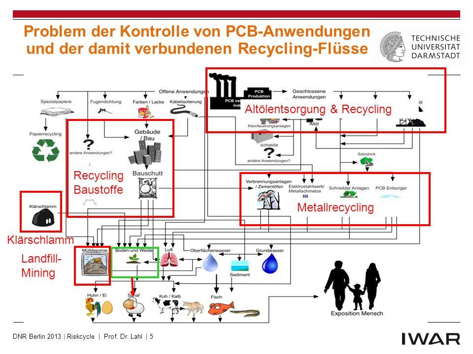 Problem der Kontrolle von PCB-Anwendungen