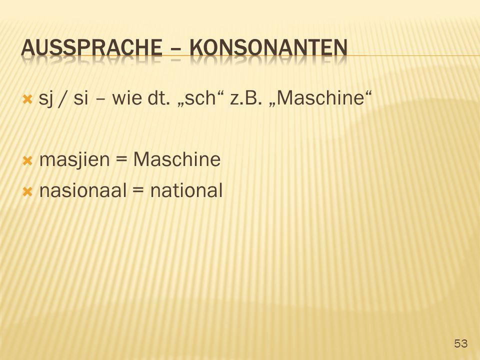 Aussprache – konsonanten